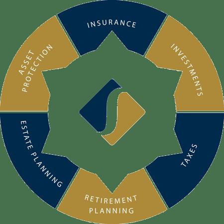 360-review-logo